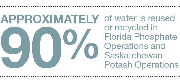 approxiamtely 90% of water is reused or recycles in Florida Phosphate operations and saskatchewan potash operations