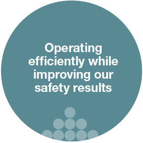 operating efficiently while improving our safety results